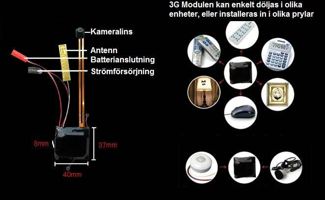 3G-modul i miniformat med kamera, M1