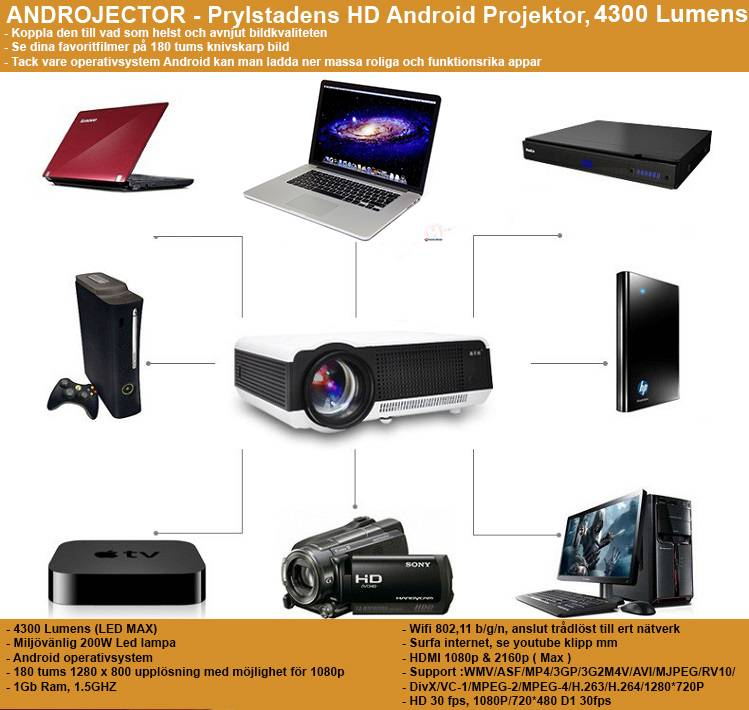 Androjektor - Android Full HD Projektor, 5500 Lumens, Smart TV