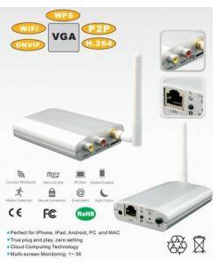 Videoserver - Förvandla analog kamera till IP Kamera